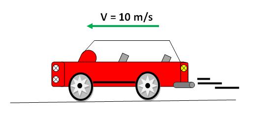 Figura 2. Carro em movimento.