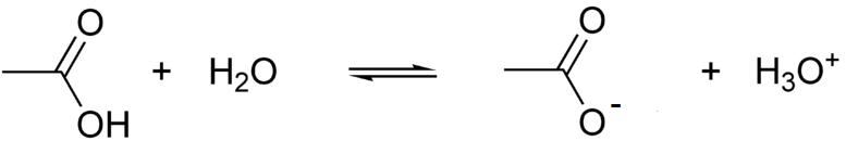 Reação de ionização do ácido acético em meio aquoso.